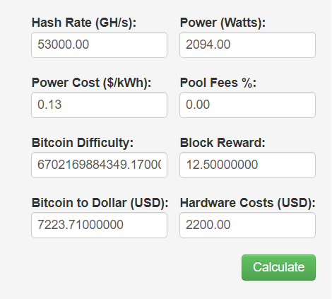 Calculating Bitcoin Mining Profits