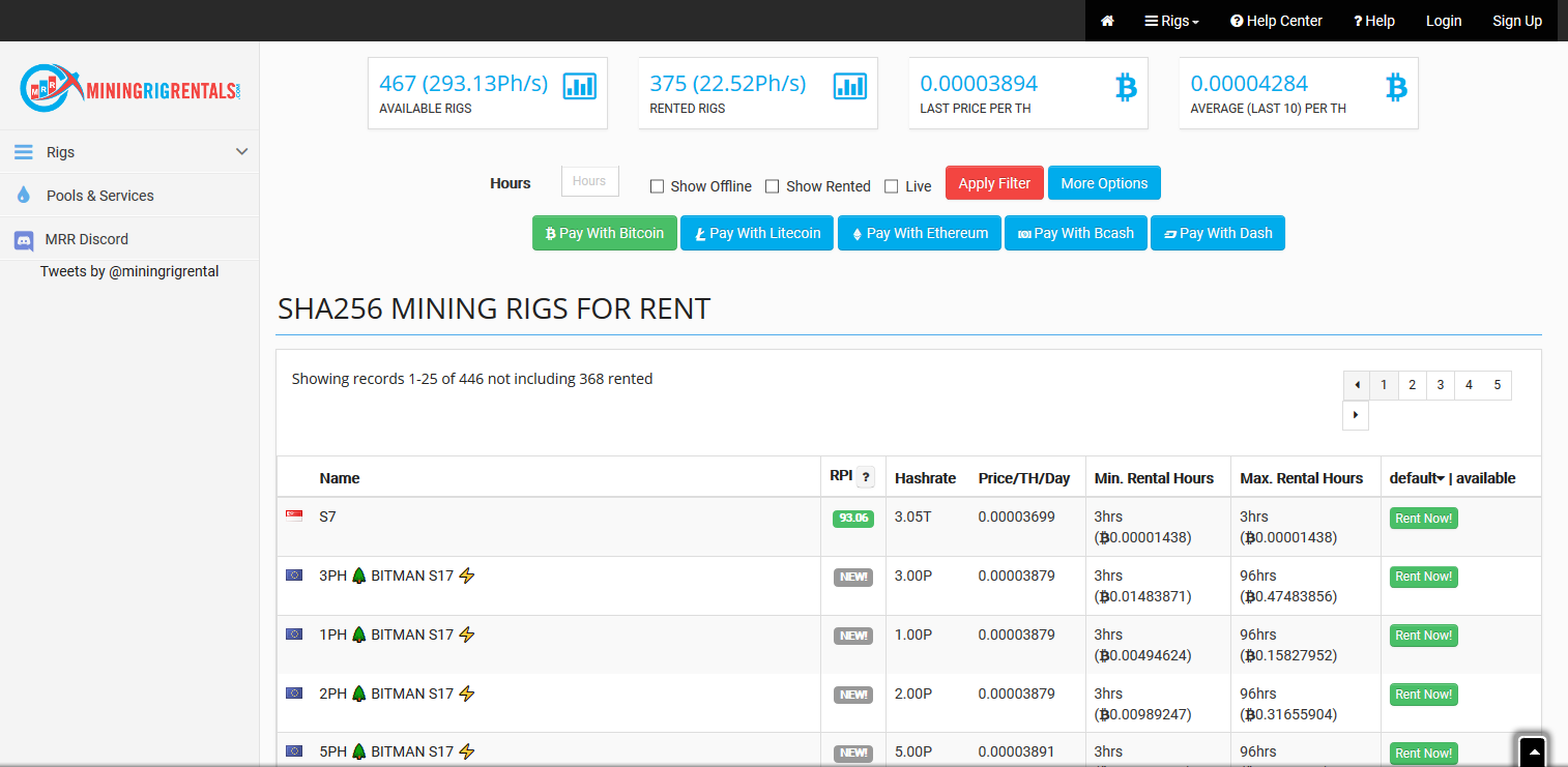 Cloud Mine Bitcoin SV (BSV) at MiningRigRentals