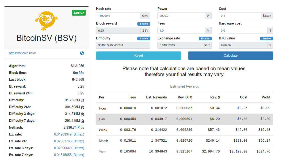 BitcoinSV (BSV) mining profit calculate
